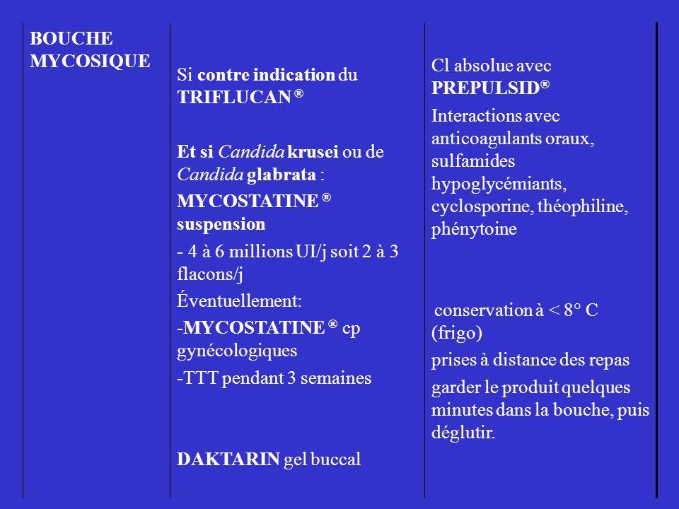 BOUCHE MYCOSIQUE Si contre indication du TRIFLUCAN ® Et si Candida krusei ou de Candida glabrata :