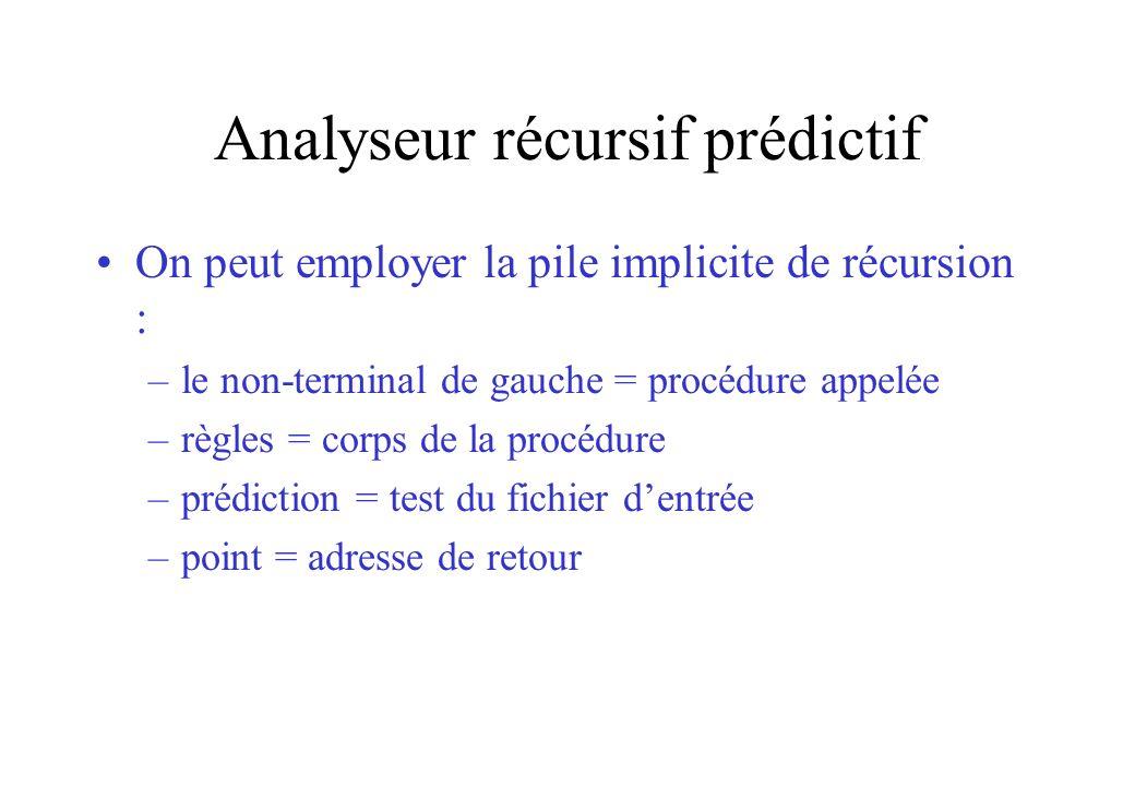 Analyseur récursif prédictif