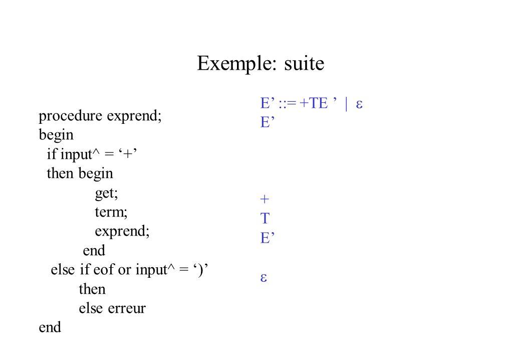 Exemple: suite E' ::= +TE ' | e E' procedure exprend; begin