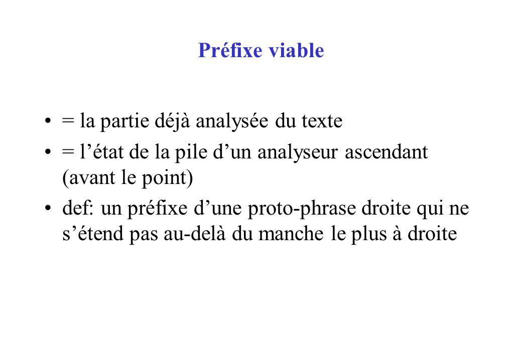 Préfixe viable = la partie déjà analysée du texte. = l'état de la pile d'un analyseur ascendant (avant le point)