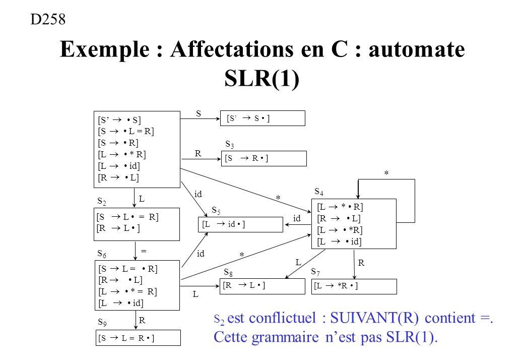Exemple : Affectations en C : automate SLR(1)