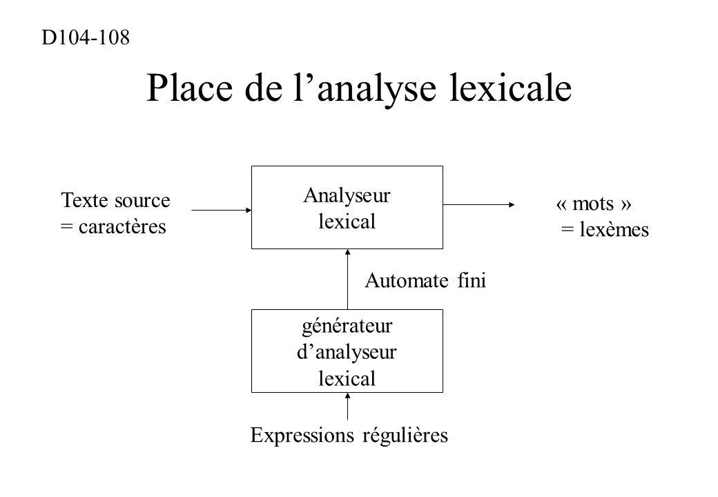 Place de l'analyse lexicale