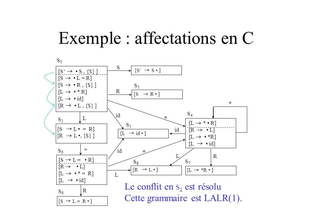 Exemple : affectations en C