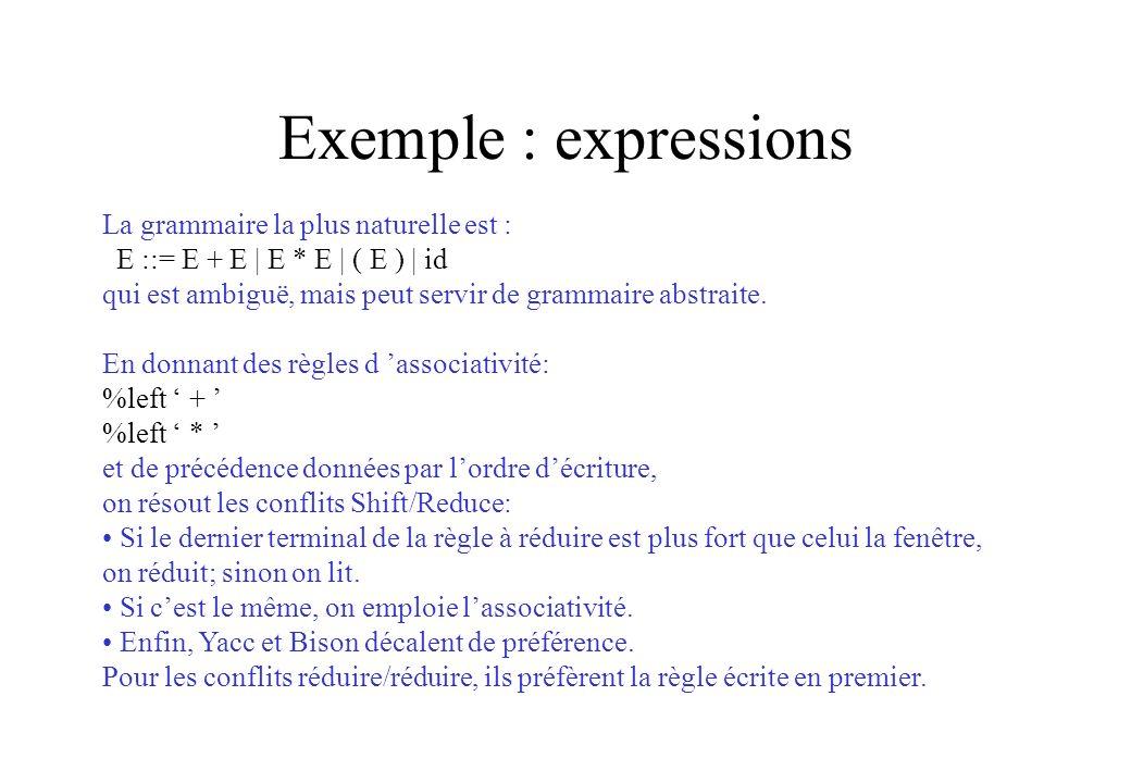 Exemple : expressions La grammaire la plus naturelle est :
