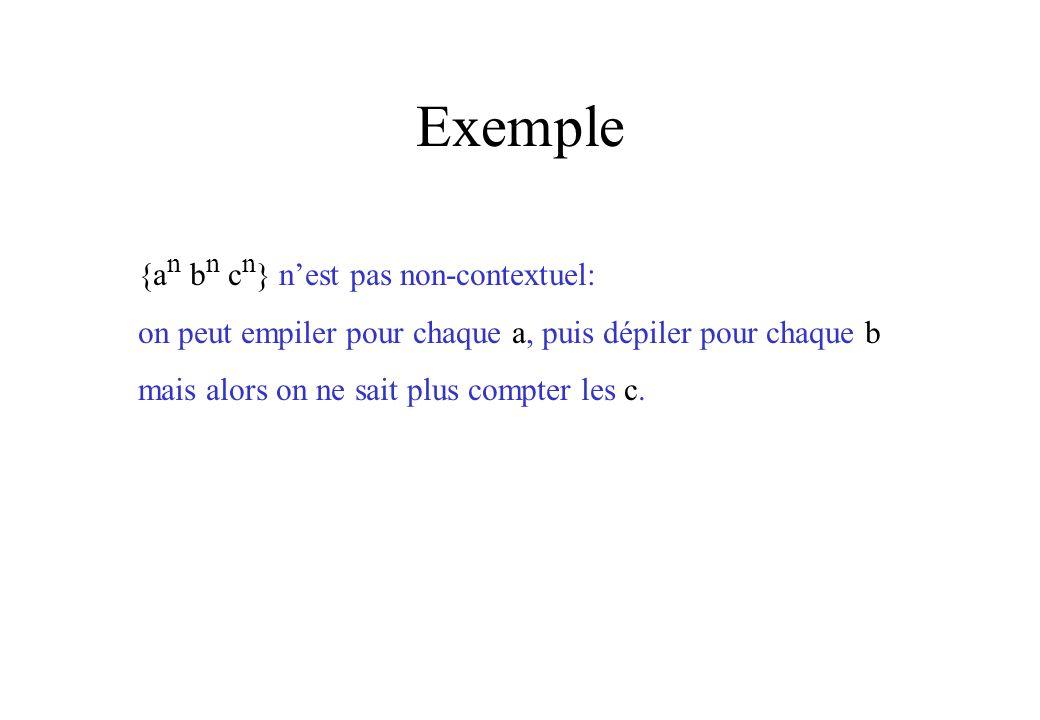 Exemple {an bn cn} n'est pas non-contextuel: