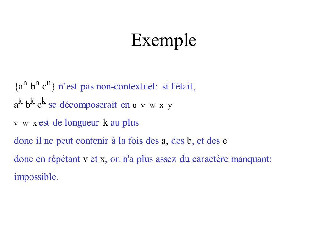 Exemple {an bn cn} n'est pas non-contextuel: si l était,