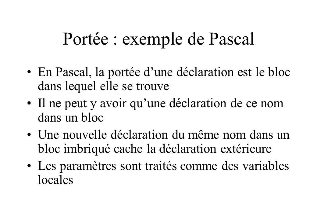 Portée : exemple de Pascal