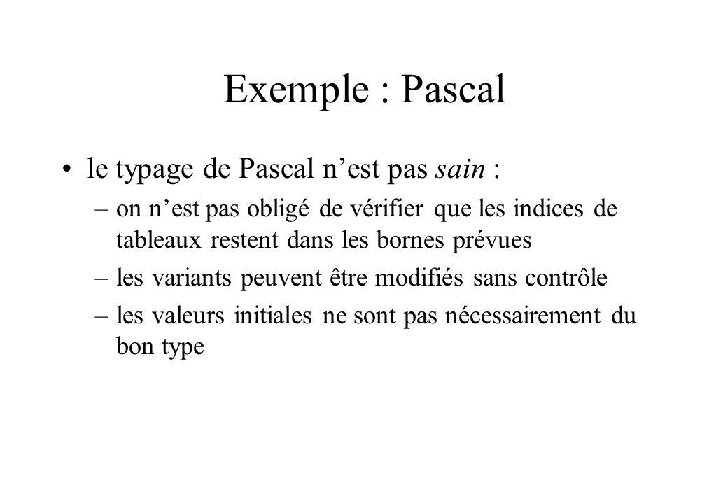 Exemple : Pascal le typage de Pascal n'est pas sain :