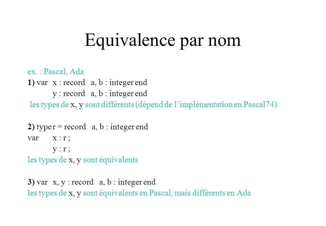 Equivalence par nom ex. : Pascal, Ada
