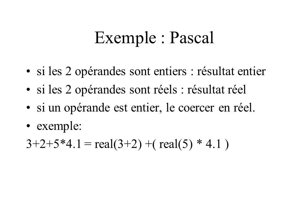 Exemple : Pascal si les 2 opérandes sont entiers : résultat entier