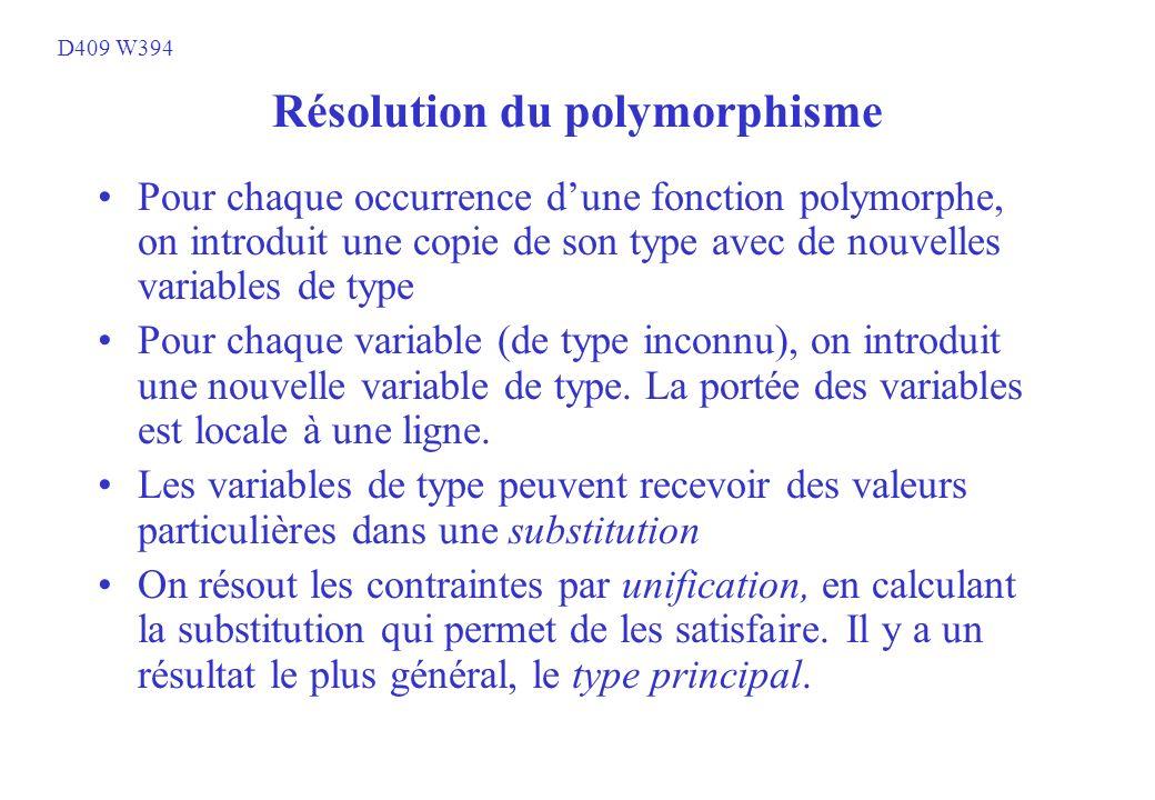 Résolution du polymorphisme