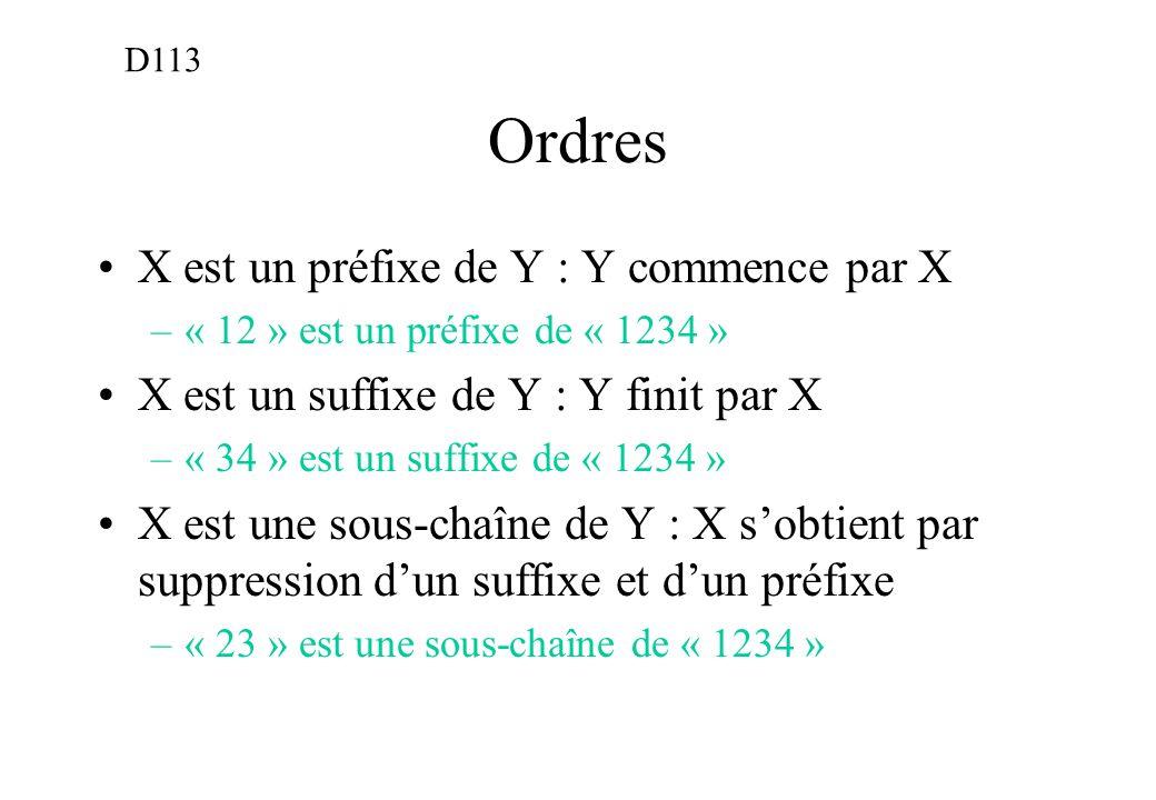 Ordres X est un préfixe de Y : Y commence par X