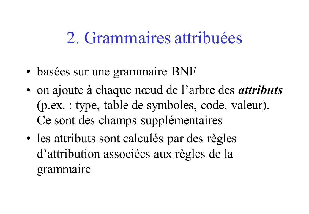 2. Grammaires attribuées
