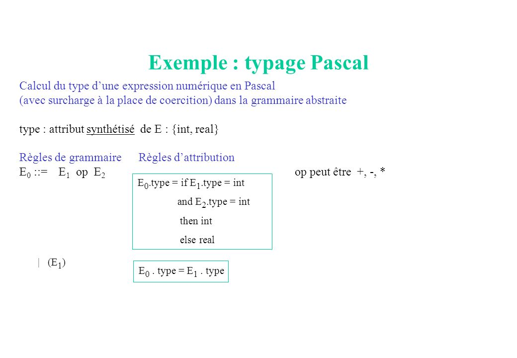 Exemple : typage Pascal