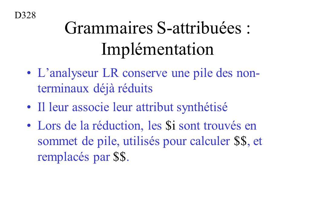 Grammaires S-attribuées : Implémentation