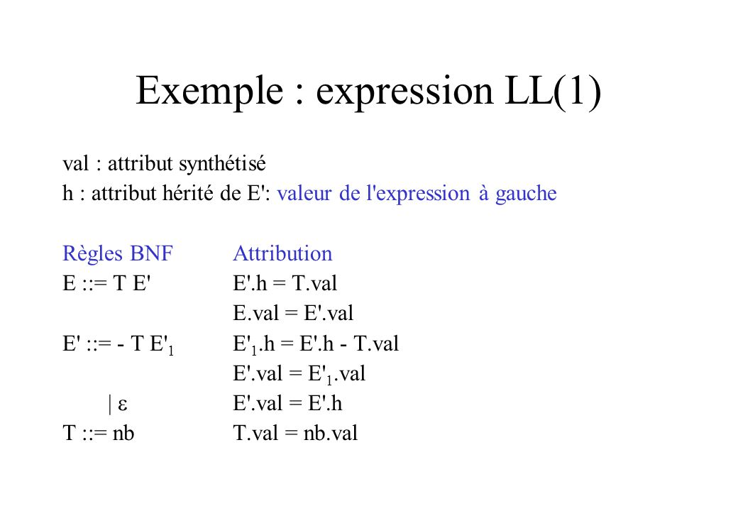 Exemple : expression LL(1)