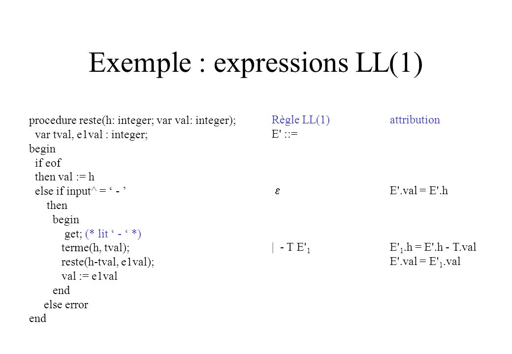 Exemple : expressions LL(1)