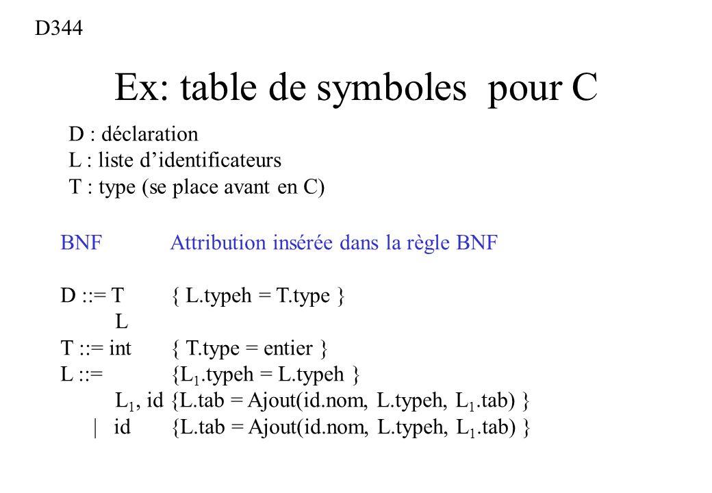 Ex: table de symboles pour C