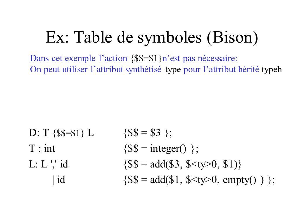 Ex: Table de symboles (Bison)