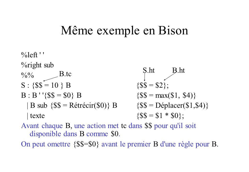 Même exemple en Bison %left %right sub %%