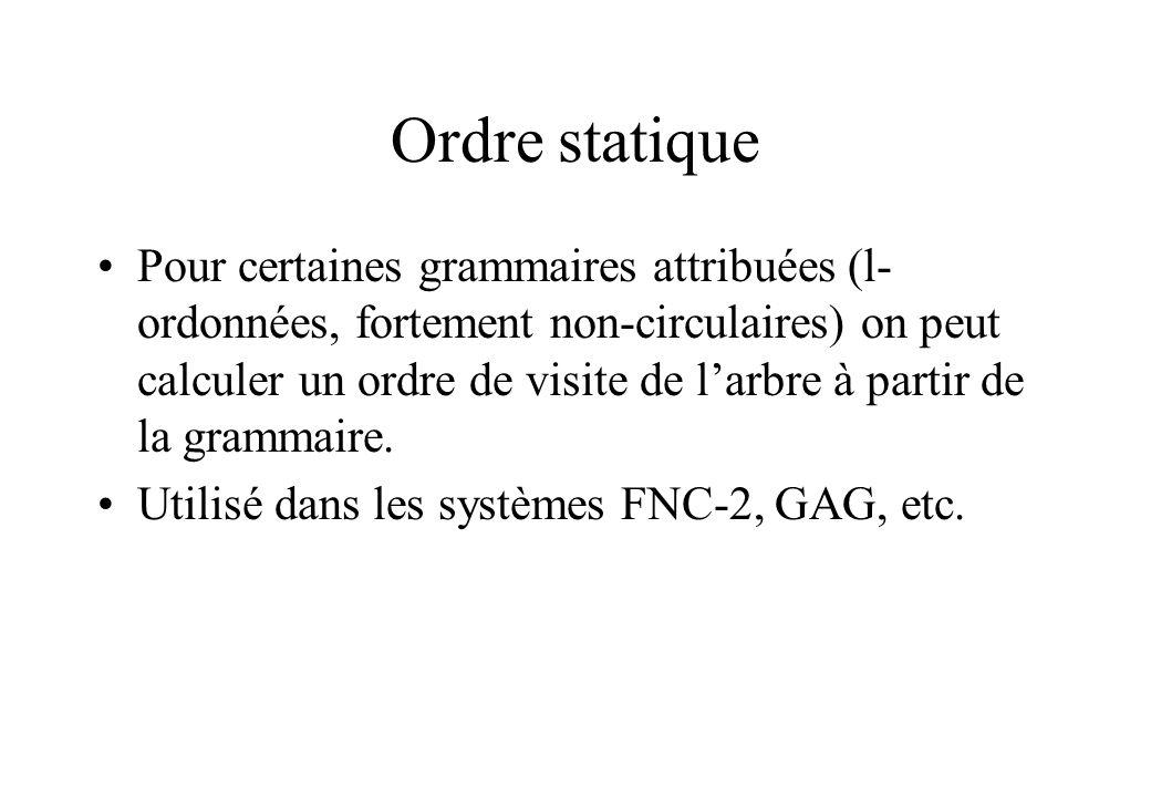 Ordre statique