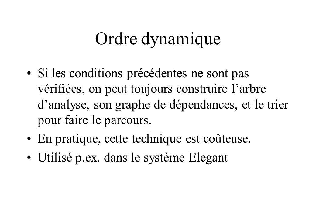 Ordre dynamique