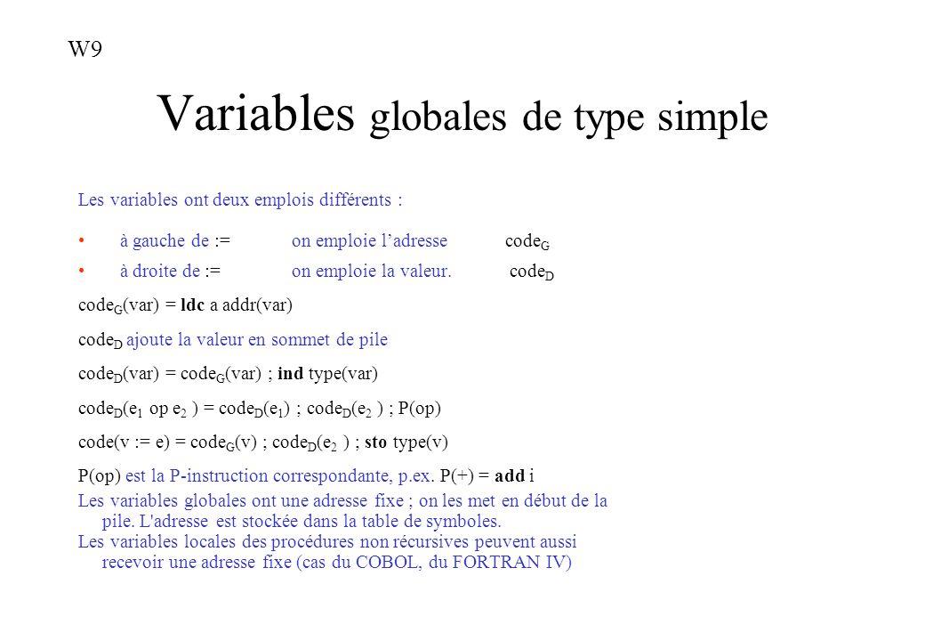 Variables globales de type simple