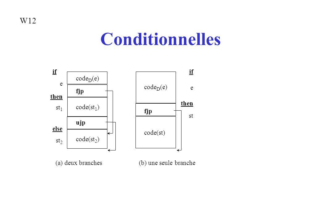 Conditionnelles W12 if if codeD(e) e codeD(e) e fjp then then st1