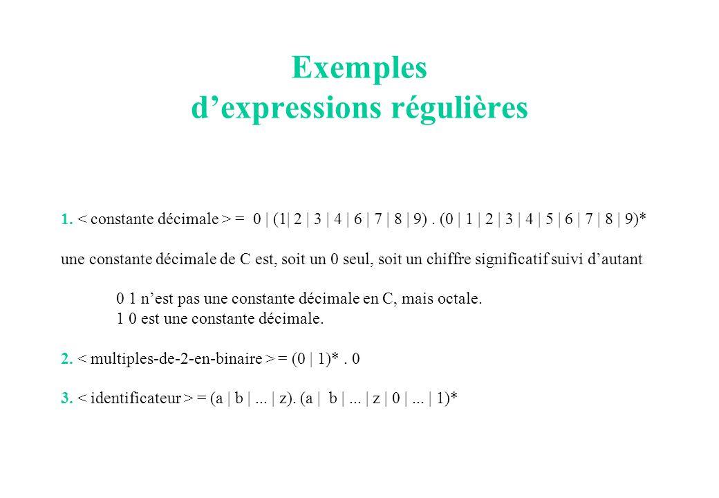 Exemples d'expressions régulières