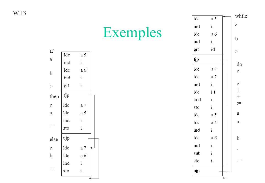 Exemples W13 while a b > if a b do c > 1 + := a then c b a - :=