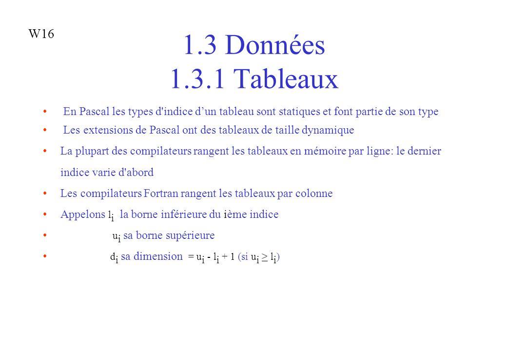 W16 1.3 Données 1.3.1 Tableaux. En Pascal les types d indice d'un tableau sont statiques et font partie de son type.