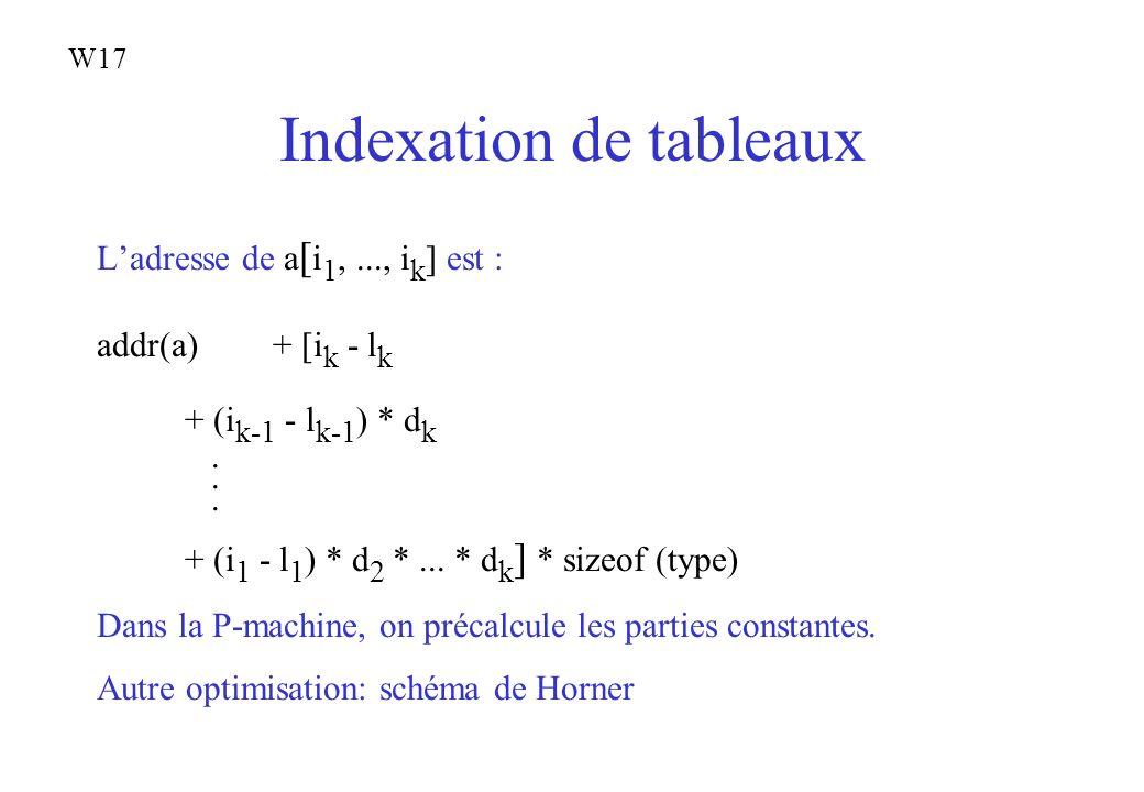 Indexation de tableaux