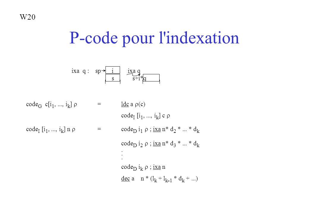P-code pour l indexation