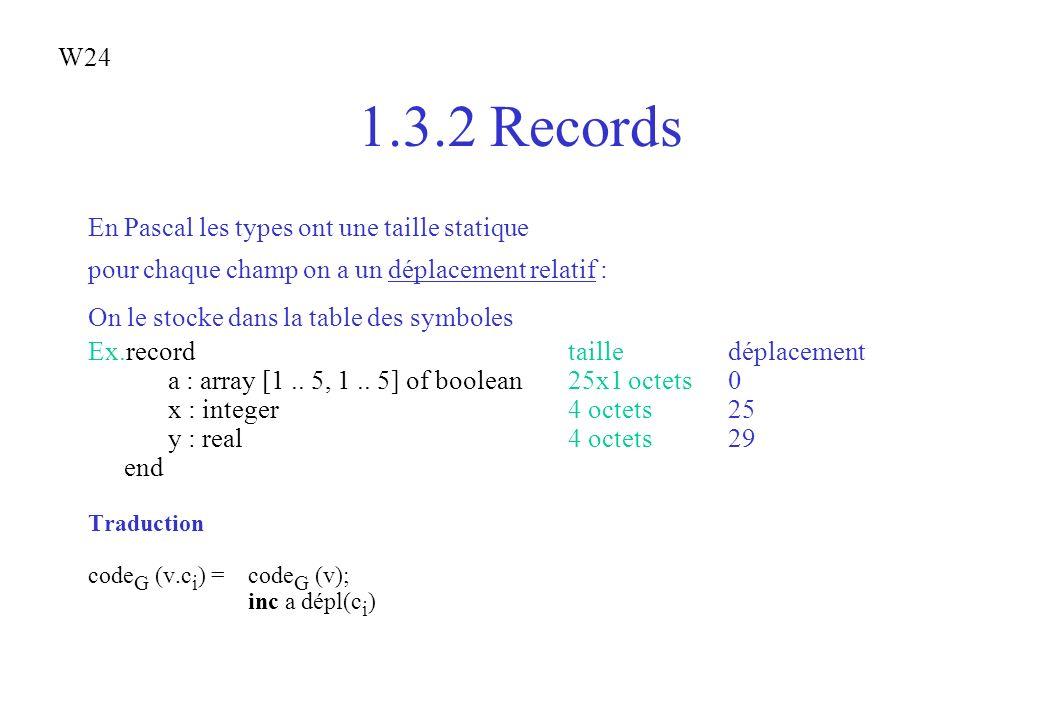 1.3.2 Records W24 En Pascal les types ont une taille statique