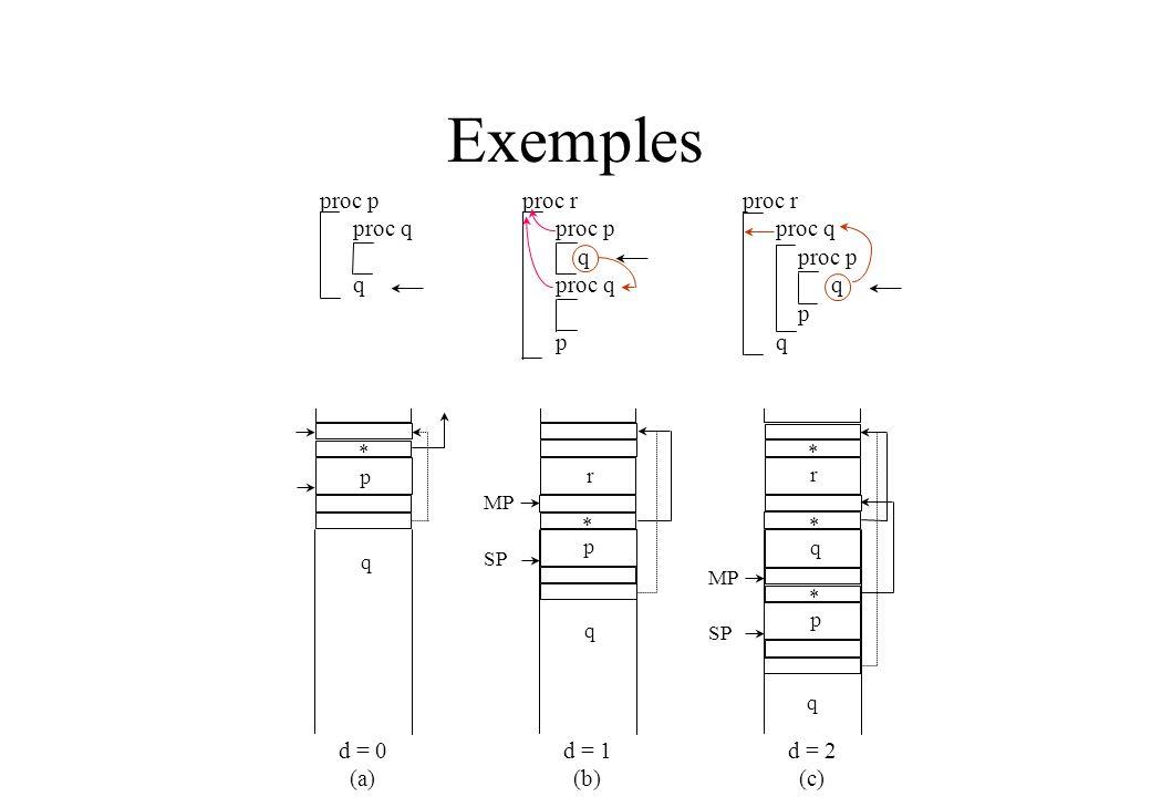 Exemples proc p proc q q proc r proc p q proc q p proc r proc q proc p