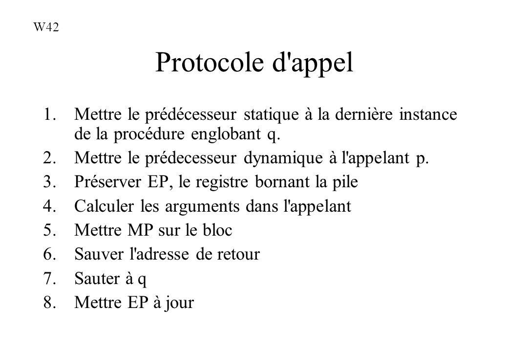 W42 Protocole d appel. Mettre le prédécesseur statique à la dernière instance de la procédure englobant q.