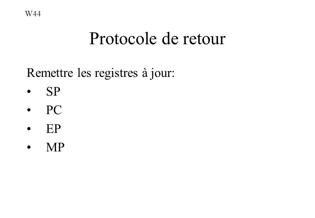 W44 Protocole de retour Remettre les registres à jour: SP PC EP MP