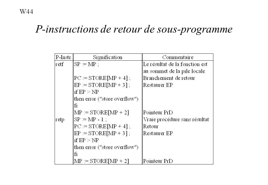 P-instructions de retour de sous-programme