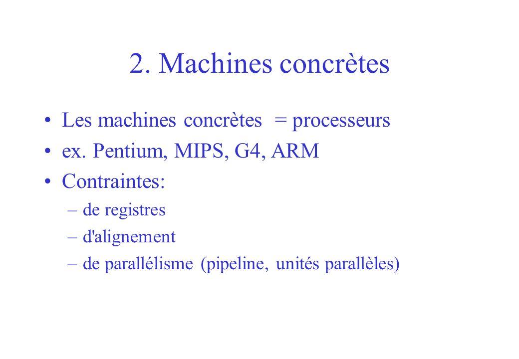 2. Machines concrètes Les machines concrètes = processeurs