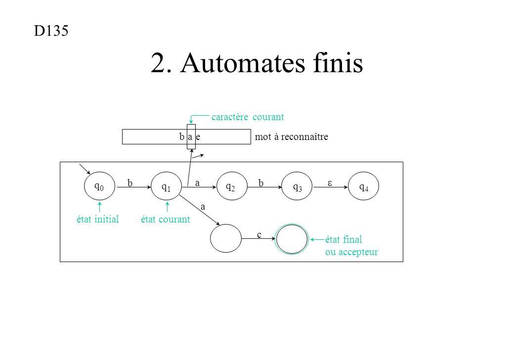 2. Automates finis D135 caractère courant b a e mot à reconnaître q0 b