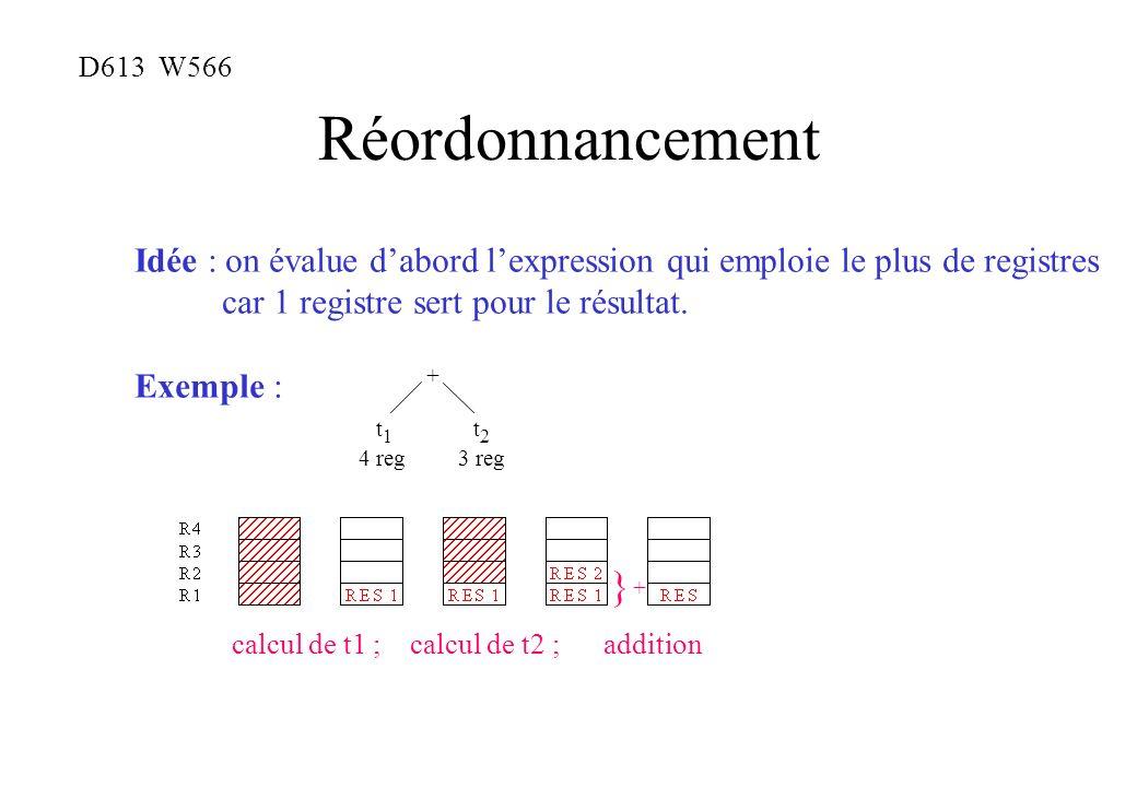 D613 W566 Réordonnancement. Idée : on évalue d'abord l'expression qui emploie le plus de registres.