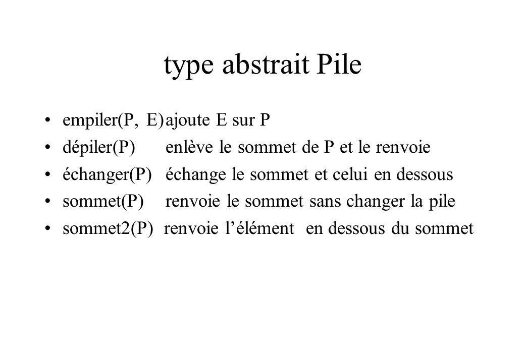 type abstrait Pile empiler(P, E) ajoute E sur P