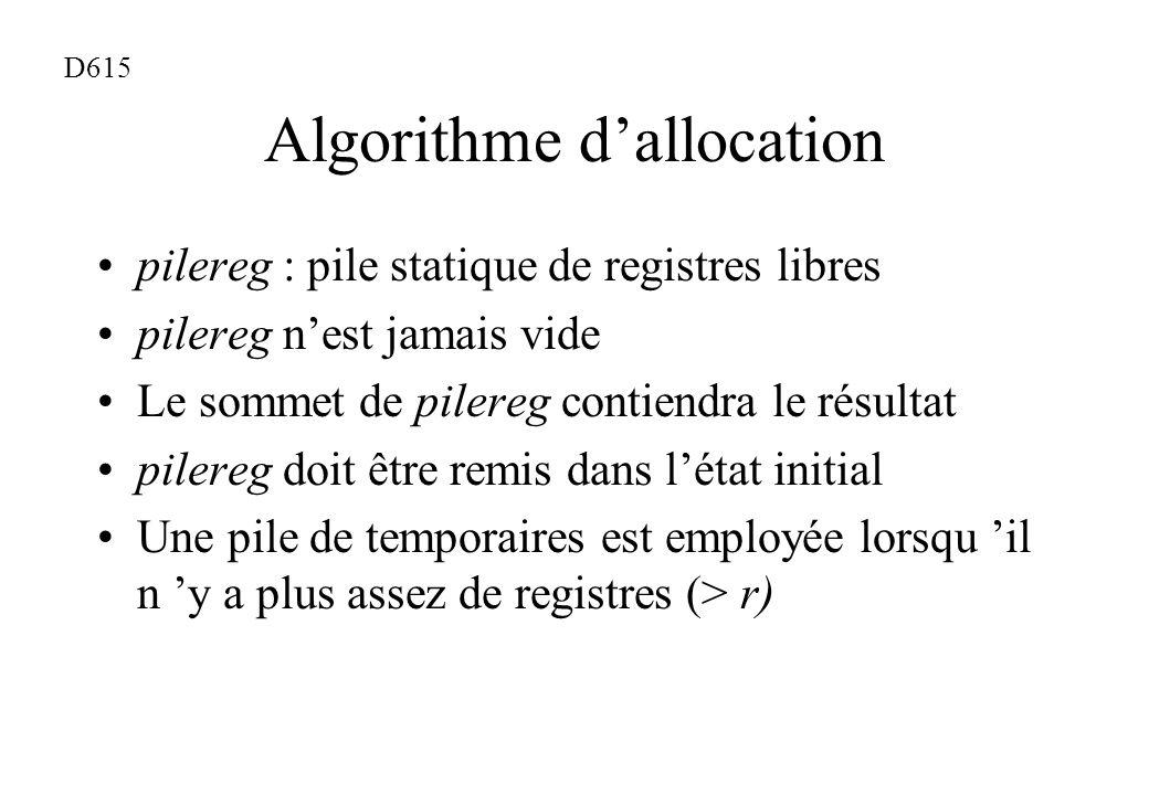 Algorithme d'allocation