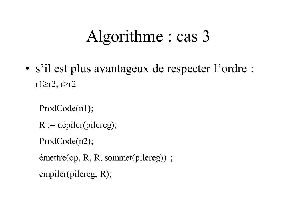 Algorithme : cas 3 s'il est plus avantageux de respecter l'ordre : r1r2, r>r2. ProdCode(n1); R := dépiler(pilereg);