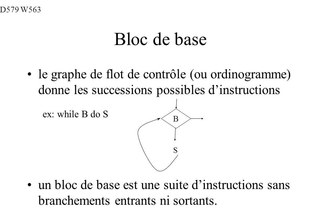 D579 W563 Bloc de base. le graphe de flot de contrôle (ou ordinogramme) donne les successions possibles d'instructions.