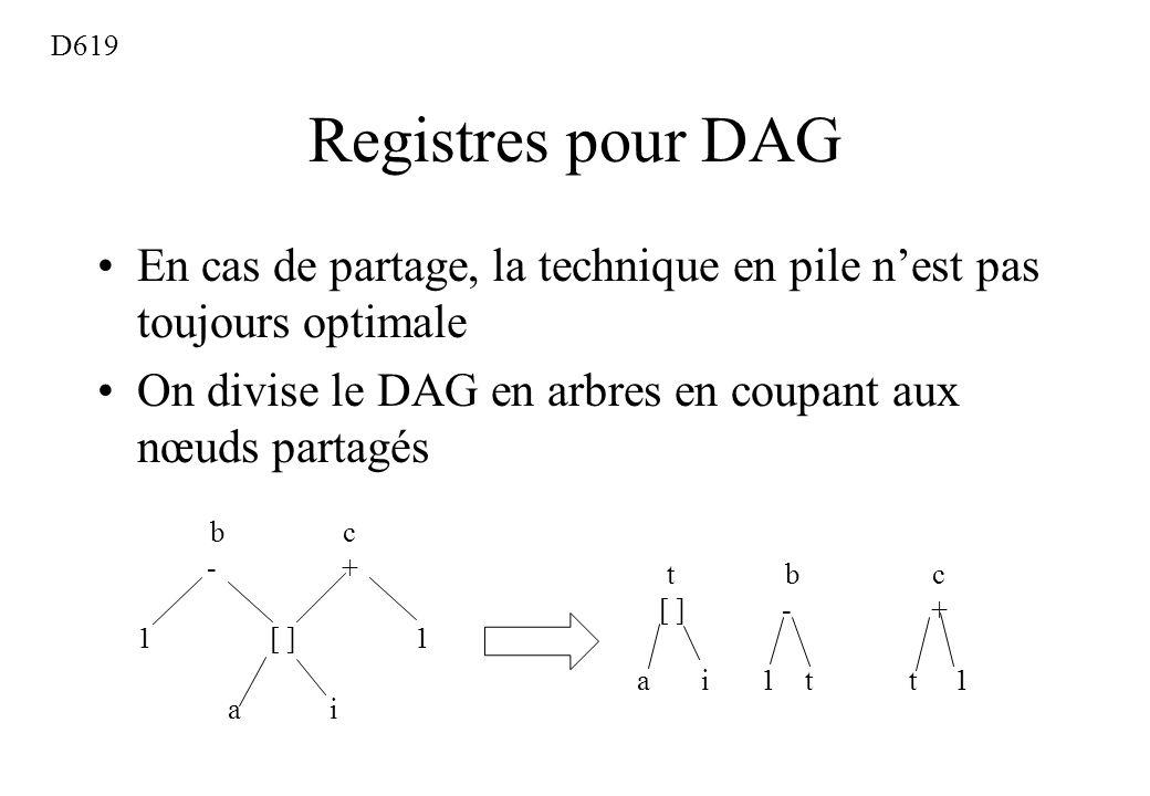 D619 Registres pour DAG. En cas de partage, la technique en pile n'est pas toujours optimale.