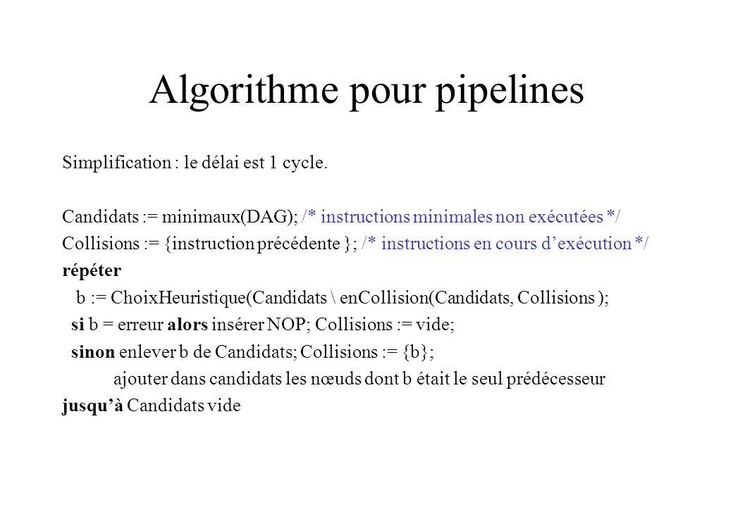 Algorithme pour pipelines