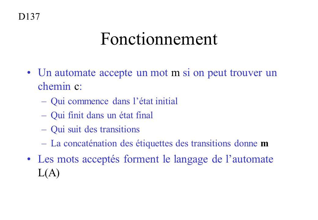 D137 Fonctionnement. Un automate accepte un mot m si on peut trouver un chemin c: Qui commence dans l'état initial.