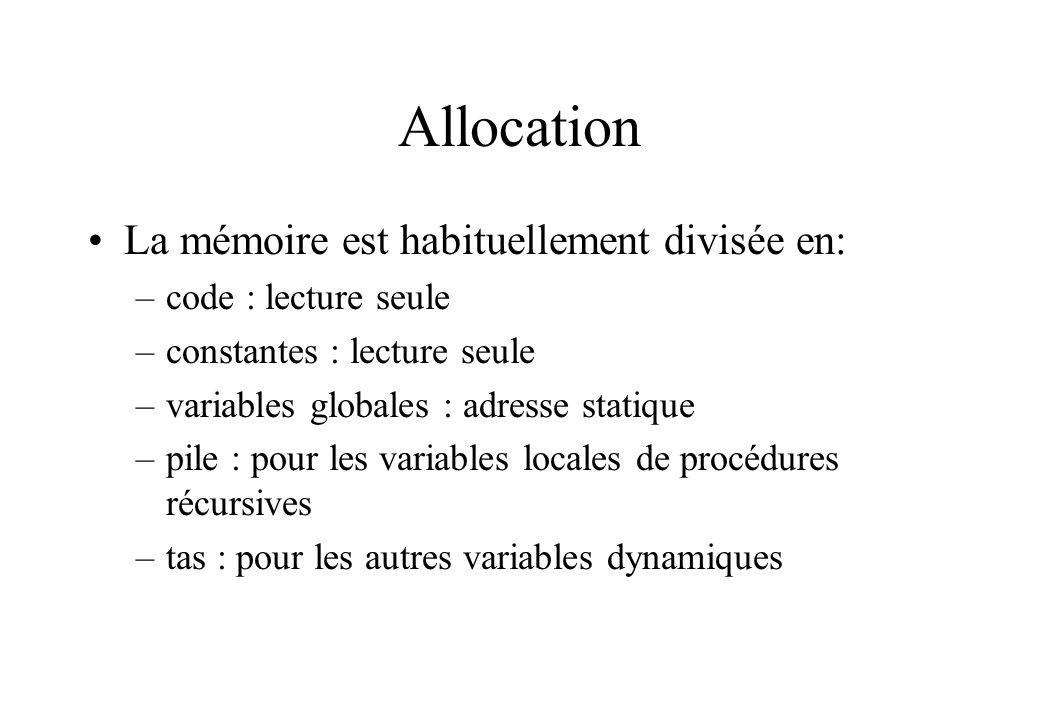 Allocation La mémoire est habituellement divisée en: