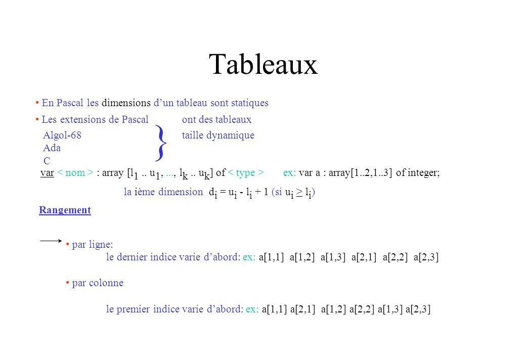 } Tableaux En Pascal les dimensions d'un tableau sont statiques